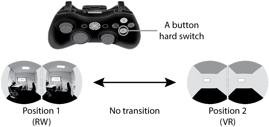 switching-hard-with-controller